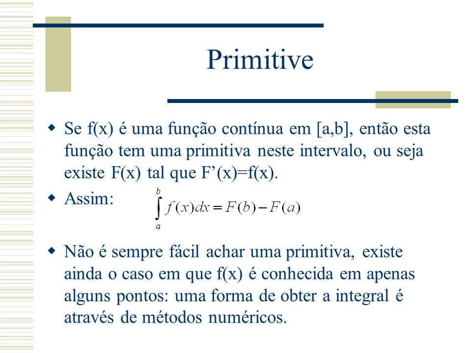 Primitive Se f(x) é uma função contínua em [a,b], então esta função tem uma primitiva neste intervalo, ou seja existe F(x) tal que F'(x)=f(x).